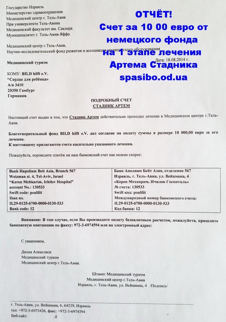Отчет за средства от немецкого фонда