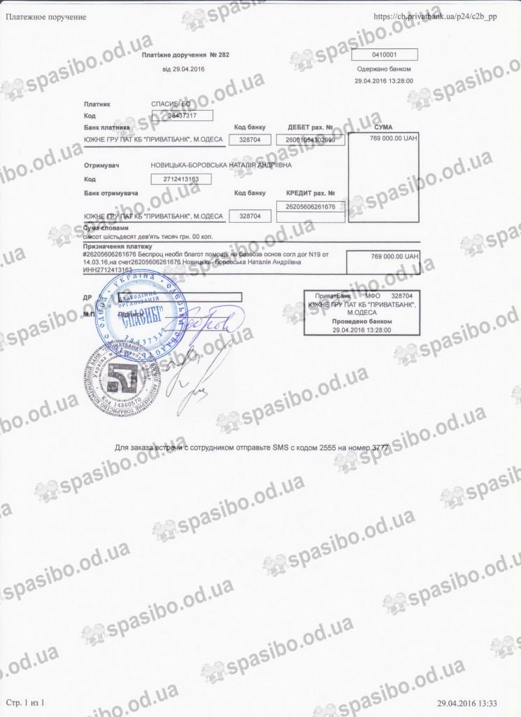 Платіжне доручення № 282 від 29.04.2016
