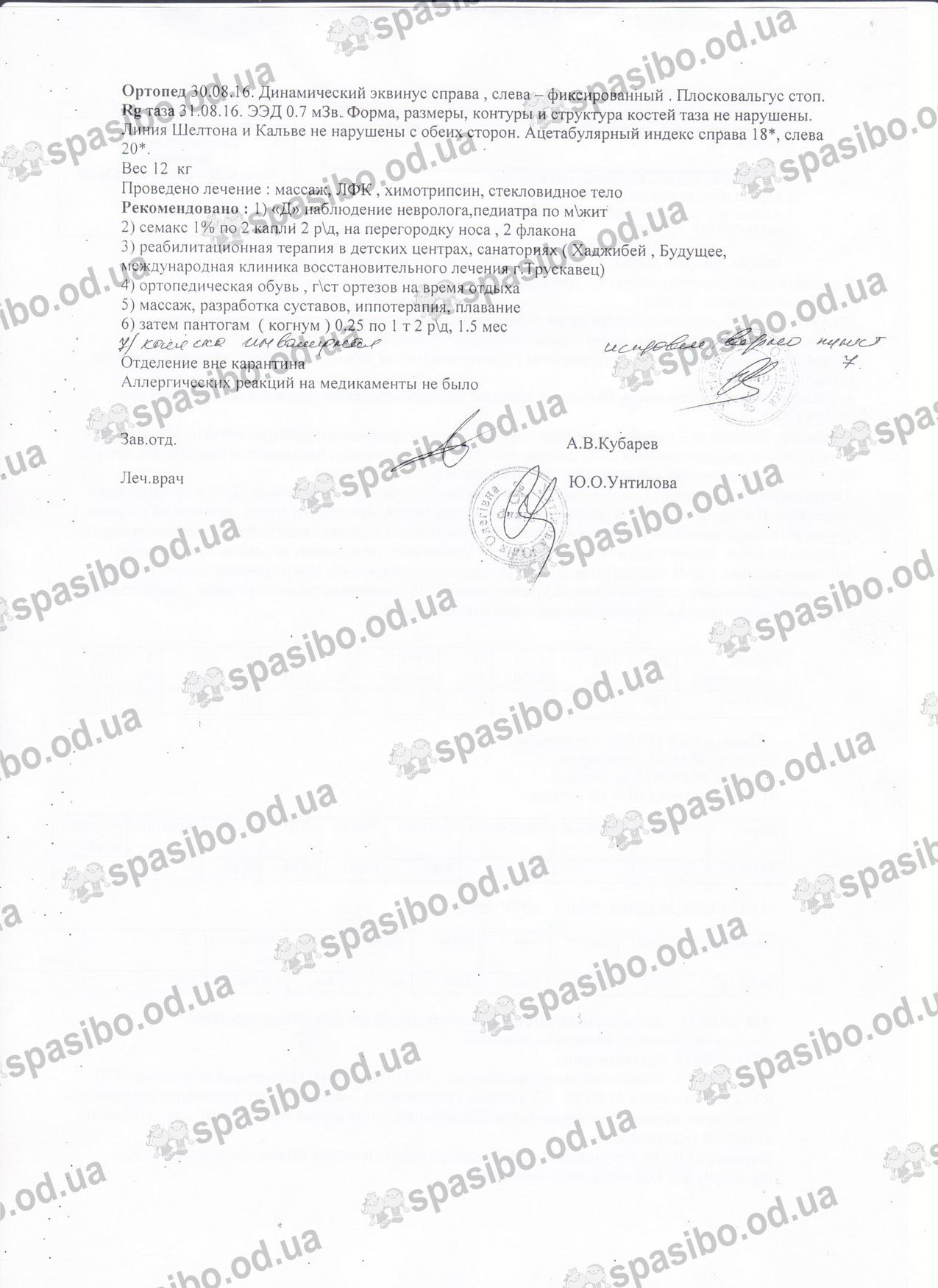 Маша. стр2.Выписка и одесск.неврологии от 13.09.2016