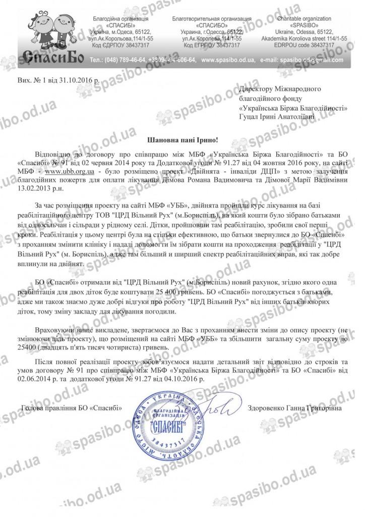 с ВЗ письмо N 1 на  смену кл. и увеличечние суммы проекта Двойняшек Димовых